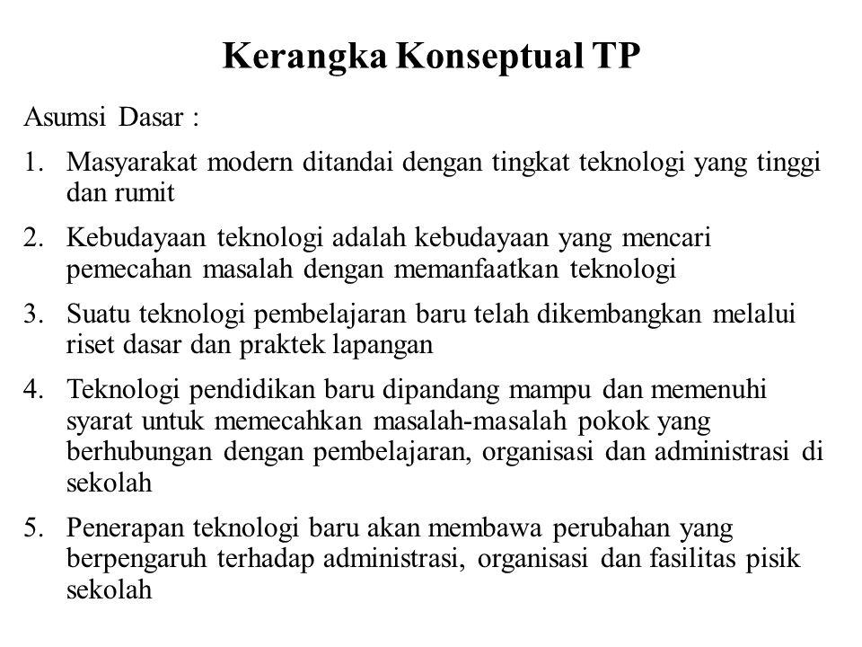 TP Sebagai Profesi Harus terpenuhi syarat-syarat teoritik dan bidang garapan untuk bisa menjadi profesi, dan memiliki karakteristik lainnya, yaitu: 1.