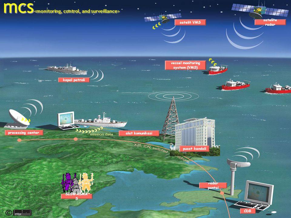 processing center satelite radar mcs mcs satelit VMS SISWASMA S alat komunikasi vessel monitoring system (VMS) pusat kendali radar pantai CDB kapal pa