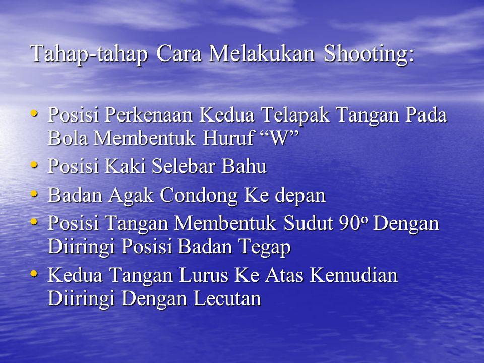 """Tahap-tahap Cara Melakukan Shooting: Posisi Perkenaan Kedua Telapak Tangan Pada Bola Membentuk Huruf """"W"""" Posisi Perkenaan Kedua Telapak Tangan Pada Bo"""