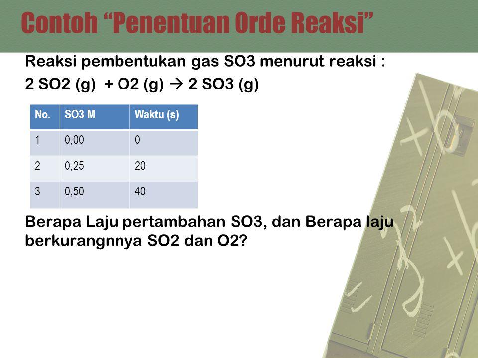 """Contoh """"Penentuan Orde Reaksi"""" Reaksi pembentukan gas SO3 menurut reaksi : 2 SO2 (g) + O2 (g)  2 SO3 (g) Berapa Laju pertambahan SO3, dan Berapa laju"""