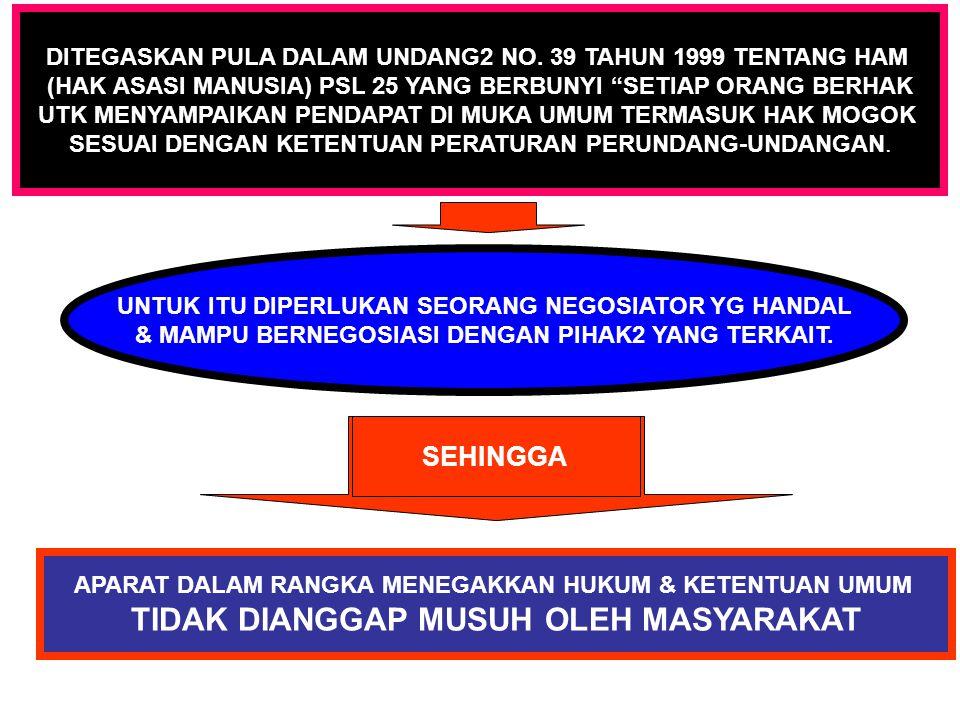 UNJUK RASA ATAU DEMONSTRASI ADALAH HAK SETIAP WARGA NEGARA INDONESIA UNTUK MENYAMPAIKAN PENDAPATNYA YANG DILINDUNGI OLEH UNDANG-UNDANG TENTANG SESUATU