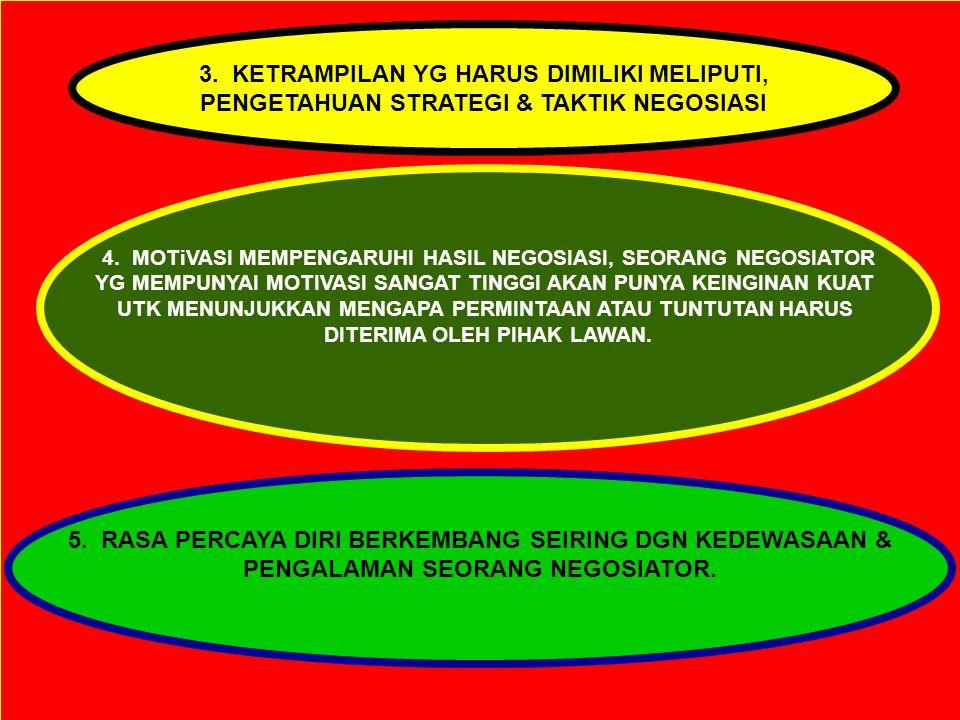 1. DGN PERKEMBANGAN SIFAT / KEPRIBADIAN YG SEMAKIN MENINGKAT YG KITA DAPAT DARI PENGALAMAN, PENDIDIKAN & PRAKTEK SEHINGGA KITA MAMPU UTK MENGEMBANGKAN