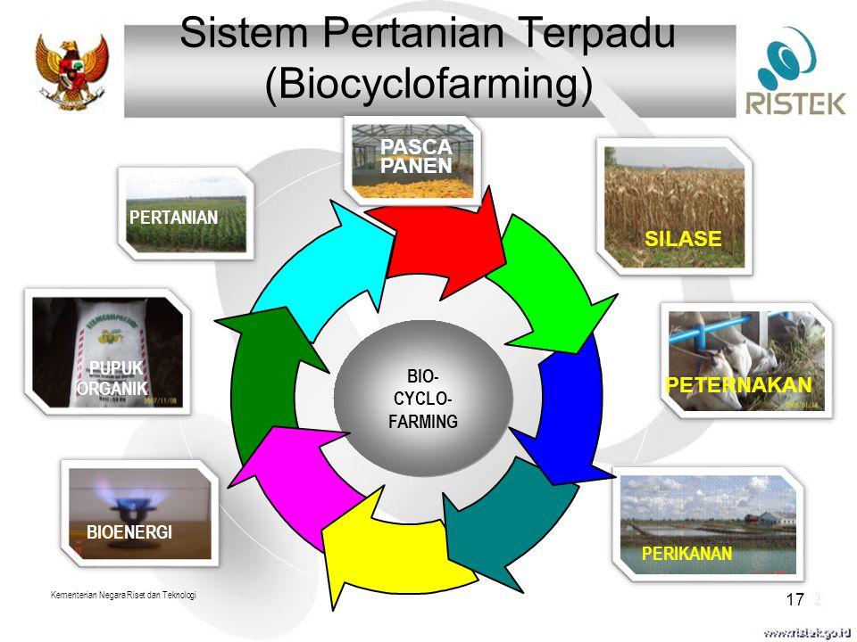 Sistem Pertanian Terpadu (Biocyclofarming) Kementerian Negara Riset dan Teknologi 17 BIO- CYCLO- FARMING PERIKANAN PERTANIAN PASCA PANEN PAKAN SILASE PETERNAKAN PUPUK ORGANIK BIOENERGI
