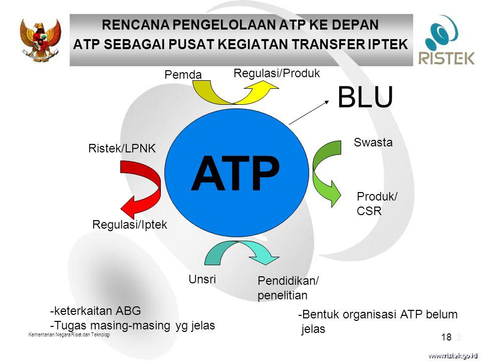 RENCANA PENGELOLAAN ATP KE DEPAN ATP SEBAGAI PUSAT KEGIATAN TRANSFER IPTEK Kementerian Negara Riset dan Teknologi 18 ATP Ristek/LPNK Regulasi/Iptek Unsri Pendidikan/ penelitian Pemda Regulasi/Produk Swasta Produk/ CSR -keterkaitan ABG -Tugas masing-masing yg jelas -Bentuk organisasi ATP belum jelas BLU
