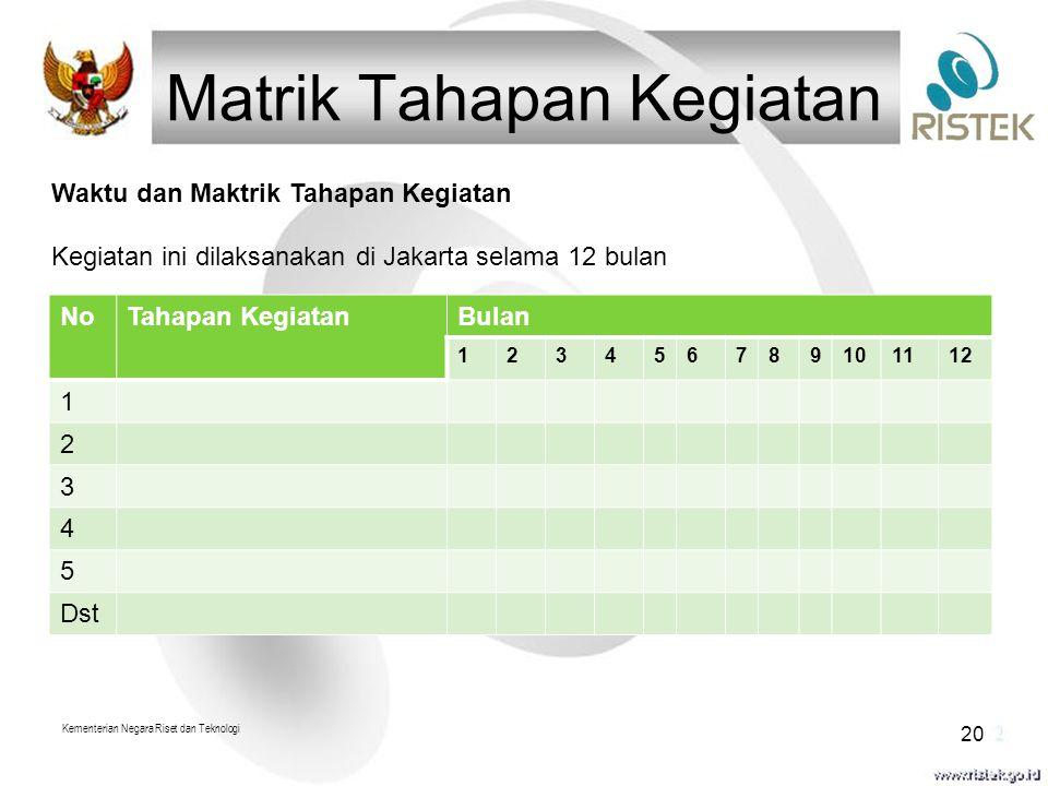Matrik Tahapan Kegiatan NoTahapan KegiatanBulan 123456789101112 1 2 3 4 5 Dst Kementerian Negara Riset dan Teknologi 20 Waktu dan Maktrik Tahapan Kegiatan Kegiatan ini dilaksanakan di Jakarta selama 12 bulan