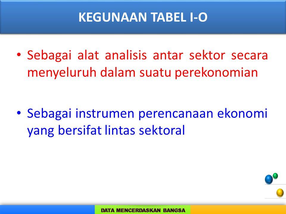 Secara baris, dibaca: (1) Total Permintaan = Total Penawaran (2) Total Permintaan = permintaan antara + permintaan akhir = permintaan antara + (konsum