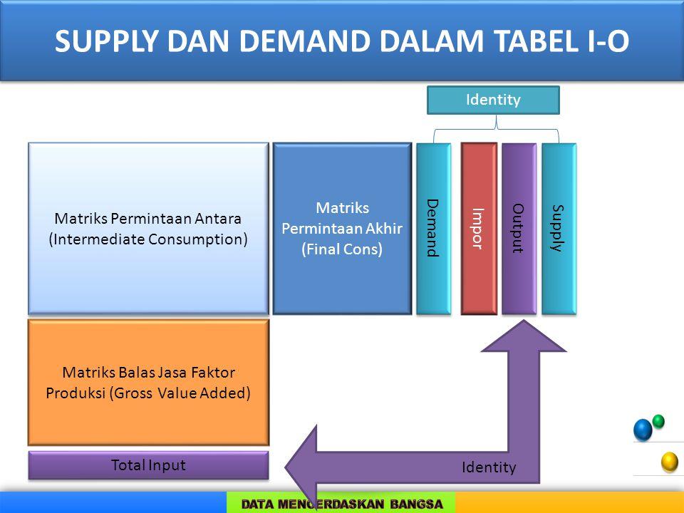 Sebagai alat analisis antar sektor secara menyeluruh dalam suatu perekonomian Sebagai instrumen perencanaan ekonomi yang bersifat lintas sektoral KEGU