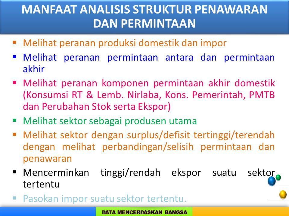  Penawaran (kol 700) = Permintaan (kol 310)  Penawaran = Produksi domestik/Output (kol 600) + Impor (kol 409 = kol 401 s/d 405) + TTM (kol 509 = kol