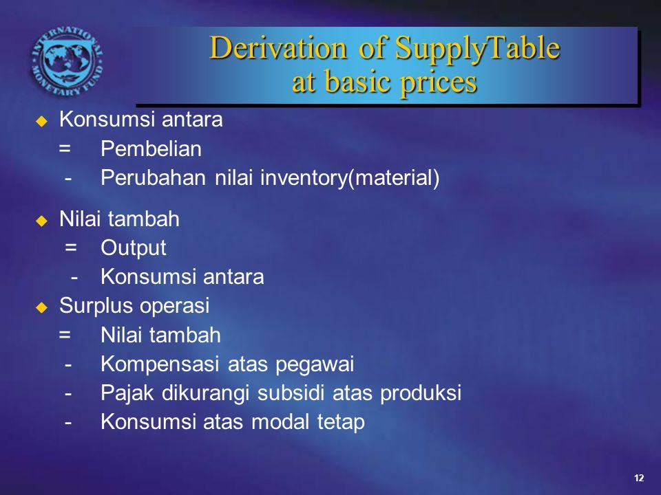 12 Derivation of SupplyTable at basic prices u Konsumsi antara =Pembelian -Perubahan nilai inventory(material) u Nilai tambah =Output -Konsumsi antara u Surplus operasi =Nilai tambah -Kompensasi atas pegawai -Pajak dikurangi subsidi atas produksi -Konsumsi atas modal tetap