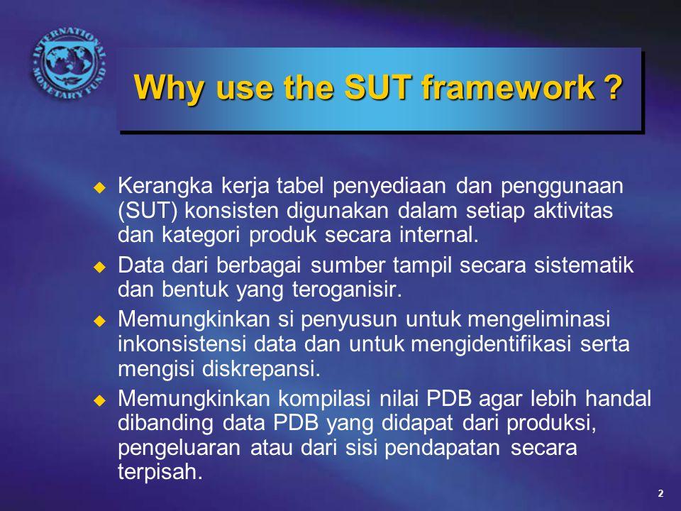 2 Why use the SUT framework .
