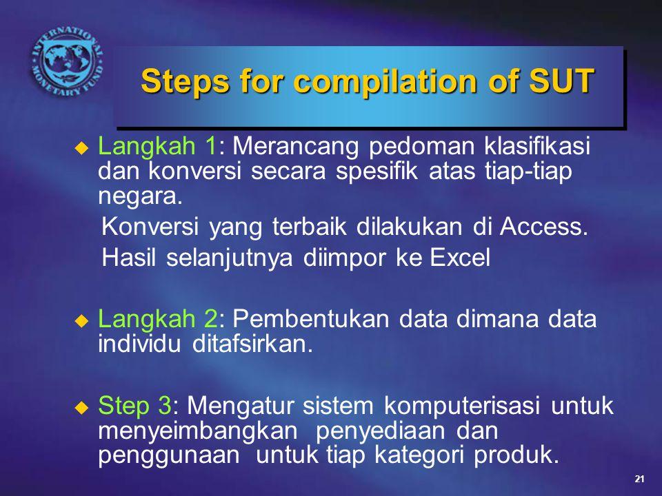 21 Steps for compilation of SUT u Langkah 1: Merancang pedoman klasifikasi dan konversi secara spesifik atas tiap-tiap negara.