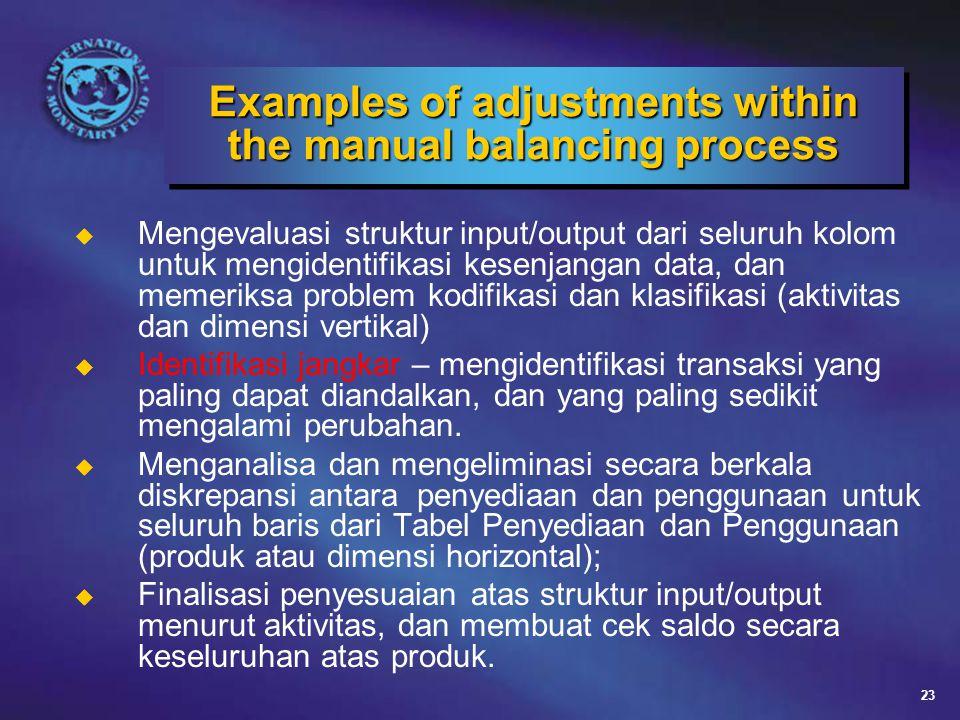 23 Examples of adjustments within the manual balancing process u Mengevaluasi struktur input/output dari seluruh kolom untuk mengidentifikasi kesenjangan data, dan memeriksa problem kodifikasi dan klasifikasi (aktivitas dan dimensi vertikal) u Identifikasi jangkar – mengidentifikasi transaksi yang paling dapat diandalkan, dan yang paling sedikit mengalami perubahan.