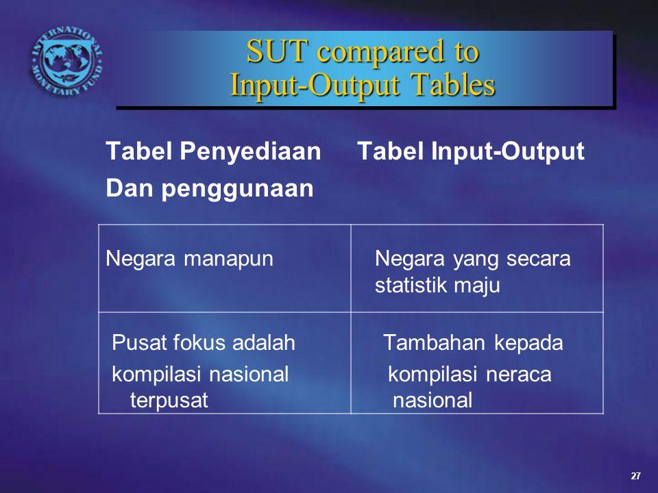 27 SUT compared to Input-Output Tables Tabel Penyediaan Tabel Input-Output Dan penggunaan Negara manapun Negara yang secara statistik maju Pusat fokus adalah Tambahan kepada kompilasi nasional kompilasi neraca terpusat nasional