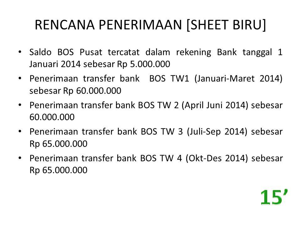RENCANA PENERIMAAN [SHEET BIRU] Saldo BOS Pusat tercatat dalam rekening Bank tanggal 1 Januari 2014 sebesar Rp 5.000.000 Penerimaan transfer bank BOS TW1 (Januari-Maret 2014) sebesar Rp 60.000.000 Penerimaan transfer bank BOS TW 2 (April Juni 2014) sebesar 60.000.000 Penerimaan transfer bank BOS TW 3 (Juli-Sep 2014) sebesar Rp 65.000.000 Penerimaan transfer bank BOS TW 4 (Okt-Des 2014) sebesar Rp 65.000.000