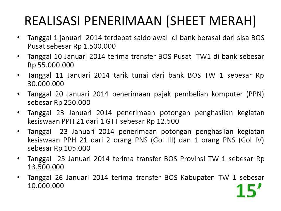 REALISASI PENERIMAAN [SHEET MERAH] Tanggal 1 januari 2014 terdapat saldo awal di bank berasal dari sisa BOS Pusat sebesar Rp 1.500.000 Tanggal 10 Janu