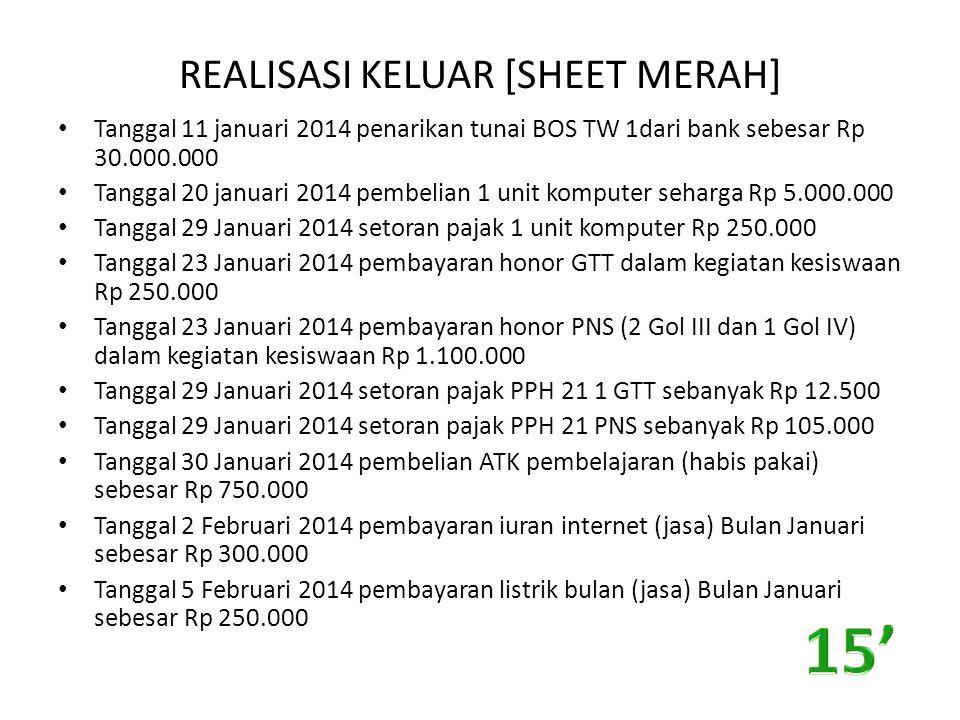 REALISASI KELUAR [SHEET MERAH] Tanggal 11 januari 2014 penarikan tunai BOS TW 1dari bank sebesar Rp 30.000.000 Tanggal 20 januari 2014 pembelian 1 uni
