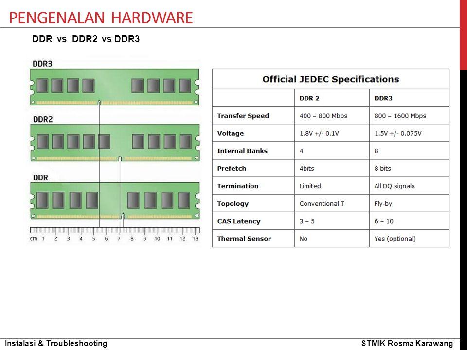 Instalasi & Troubleshooting STMIK Rosma Karawang PENGENALAN HARDWARE DDR vs DDR2 vs DDR3