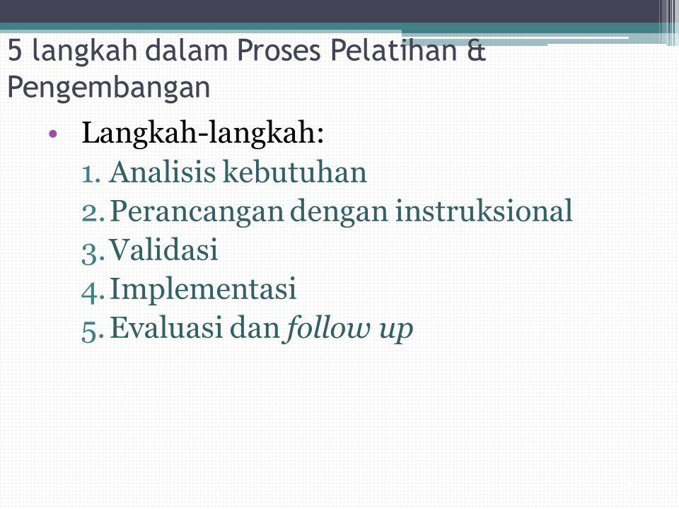 5 langkah dalam Proses Pelatihan & Pengembangan Langkah-langkah: 1.Analisis kebutuhan 2.Perancangan dengan instruksional 3.Validasi 4.Implementasi 5.E