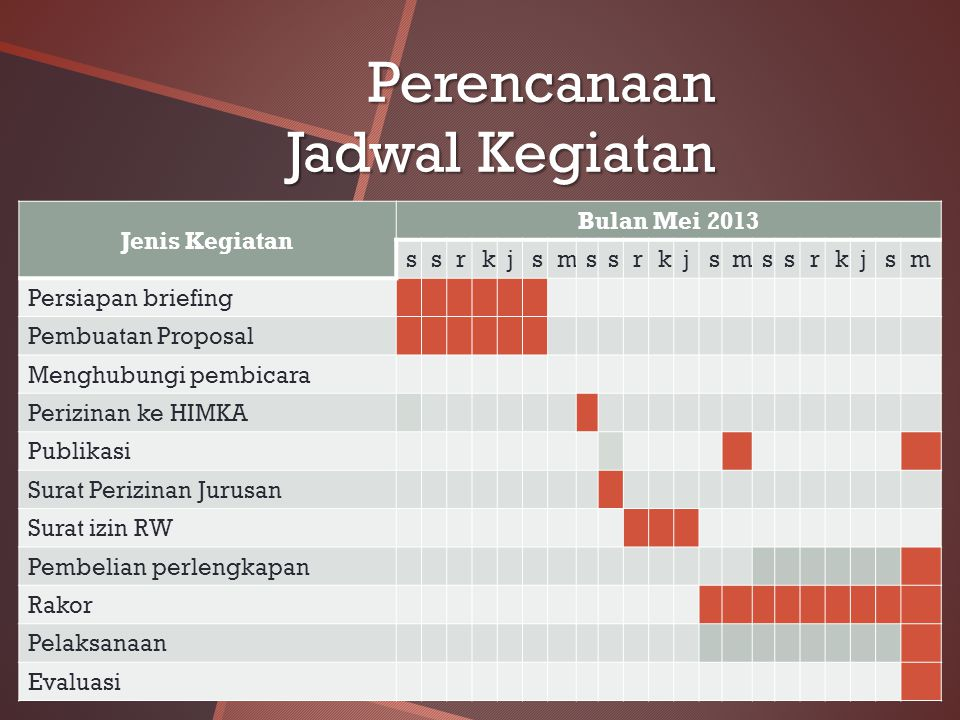 Perencanaan Jadwal Kegiatan Jenis Kegiatan Bulan Mei 2013 ssrkjsmssrkjsmssrkjsm Persiapan briefing Pembuatan Proposal Menghubungi pembicara Perizinan