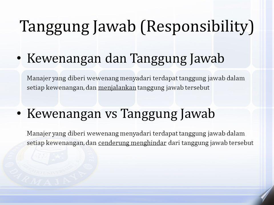 Tanggung Jawab (Responsibility) Kewenangan dan Tanggung Jawab Manajer yang diberi wewenang menyadari terdapat tanggung jawab dalam setiap kewenangan, dan menjalankan tanggung jawab tersebut Kewenangan vs Tanggung Jawab Manajer yang diberi wewenang menyadari terdapat tanggung jawab dalam setiap kewenangan, dan cenderung menghindar dari tanggung jawab tersebut