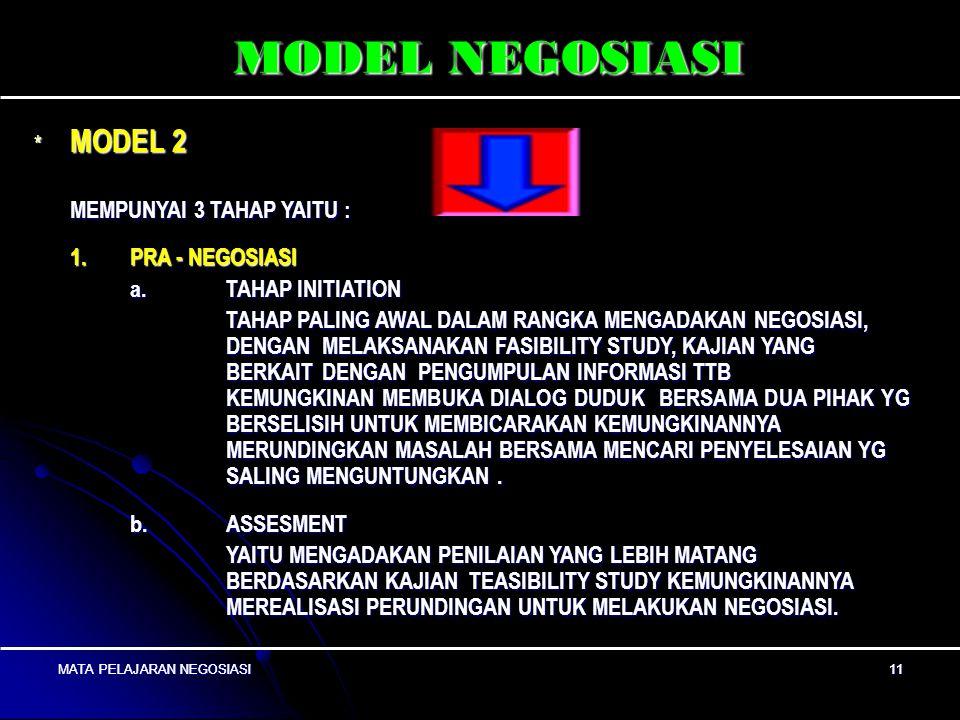 MATA PELAJARAN NEGOSIASI10 MATA PELAJARAN NEGOSIASI 10 MODEL NEGOSIASI C. TAHAP PROSES INTERAKSI SETELAH TERJADI KESEPAKATAN DALAM MEMILIH OPTION YANG