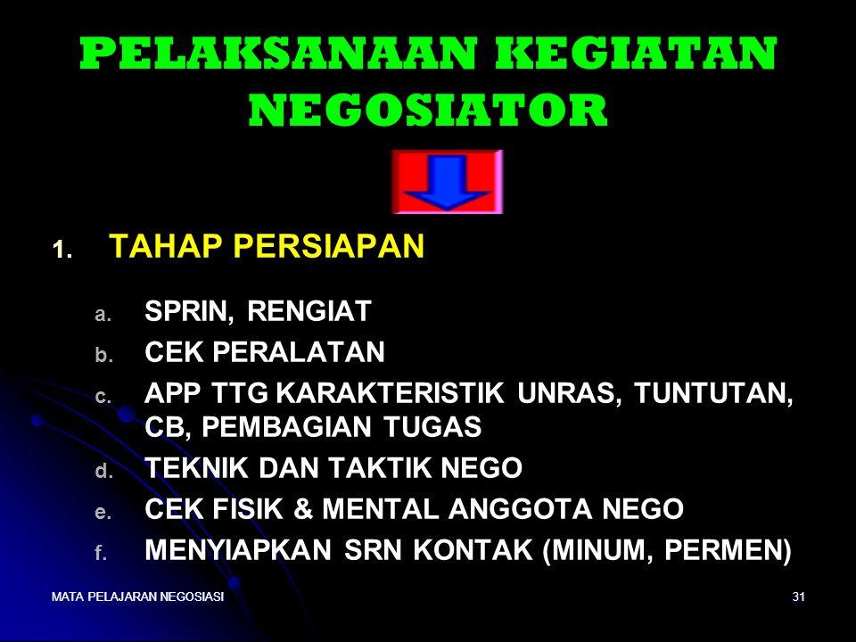 MATA PELAJARAN NEGOSIASI30 MATA PELAJARAN NEGOSIASI 3. 3. NEGOSIATOR PENDAMPING   MENCATAT SEMUA KEJADIAN PENTING SELAMA BERLANGSUNGNYA NEGOSIASI 
