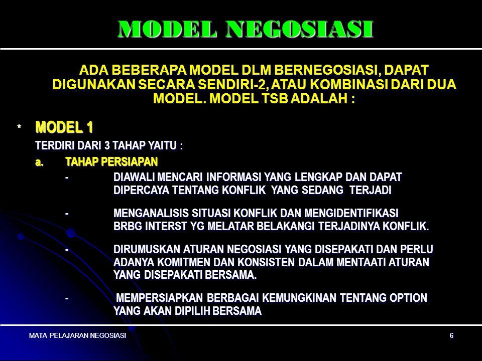 MATA PELAJARAN NEGOSIASI6 6 MODEL NEGOSIASI ADA BEBERAPA MODEL DLM BERNEGOSIASI, DAPAT DIGUNAKAN SECARA SENDIRI-2, ATAU KOMBINASI DARI DUA MODEL.