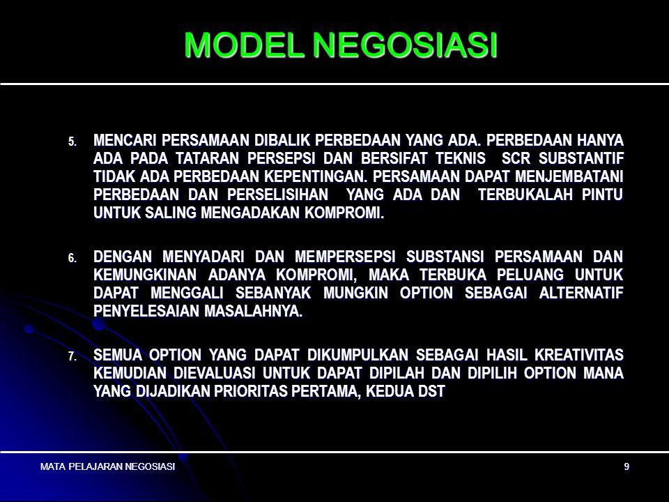 MATA PELAJARAN NEGOSIASI9 9 MODEL NEGOSIASI 5.MENCARI PERSAMAAN DIBALIK PERBEDAAN YANG ADA.