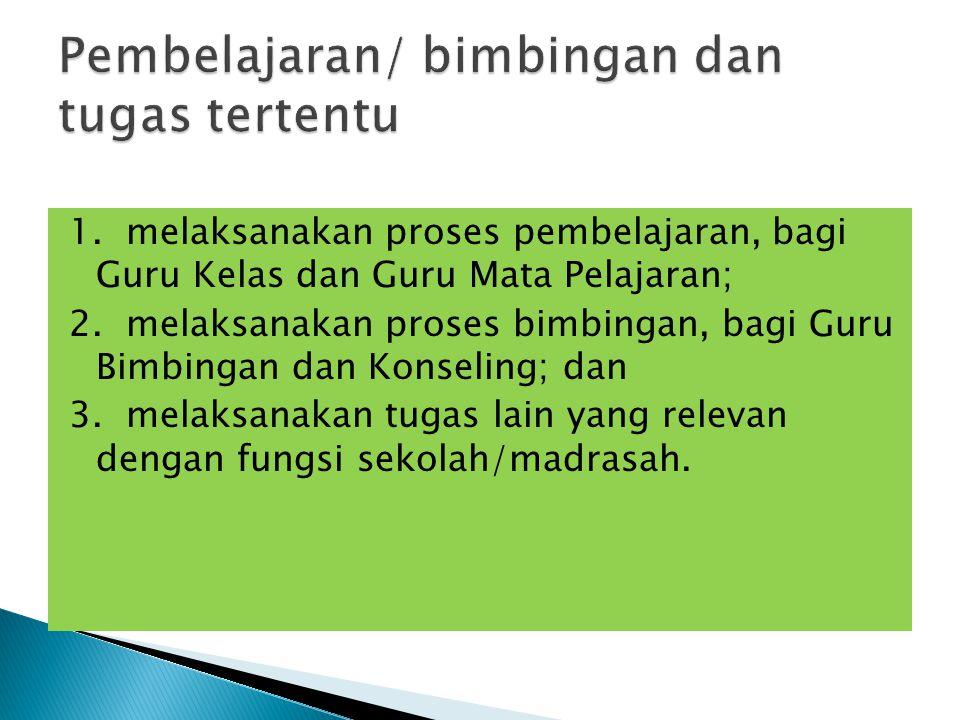 1. melaksanakan proses pembelajaran, bagi Guru Kelas dan Guru Mata Pelajaran; 2. melaksanakan proses bimbingan, bagi Guru Bimbingan dan Konseling; dan
