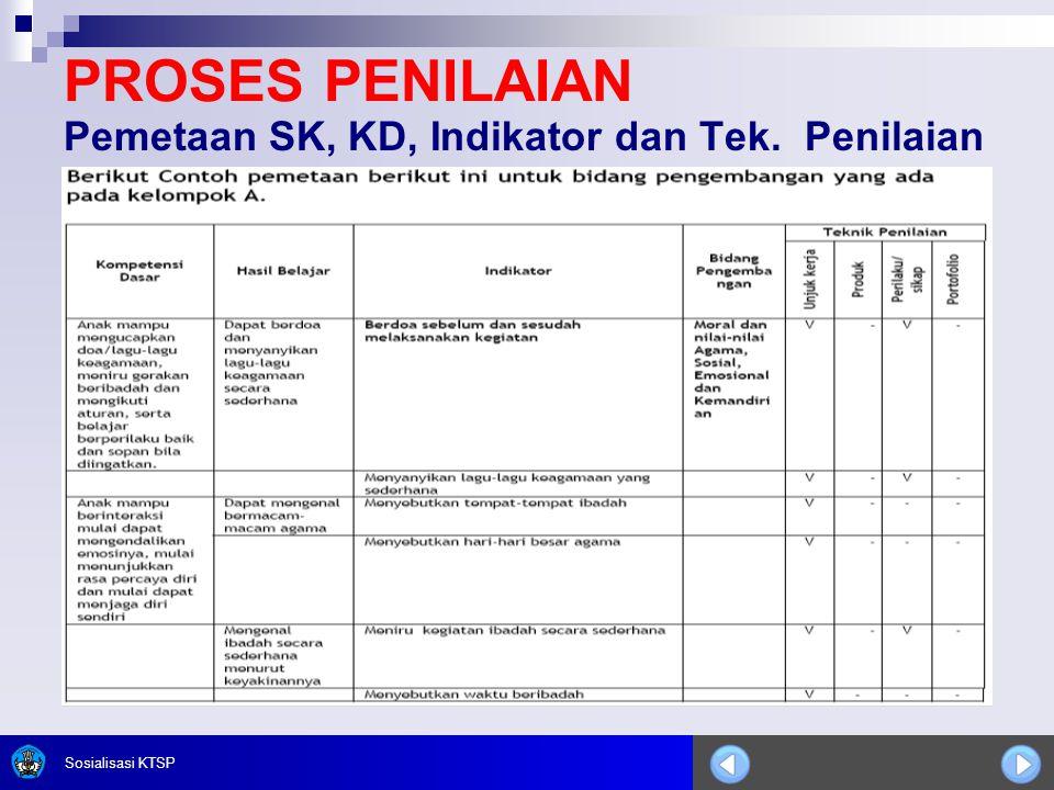 Sosialisasi KTSP PROSES PENILAIAN Teknik Penilaian 1.Unjuk Kerja (Performance) 2.Hasil Karya (Product) 3.Penilaian Sikap 4.