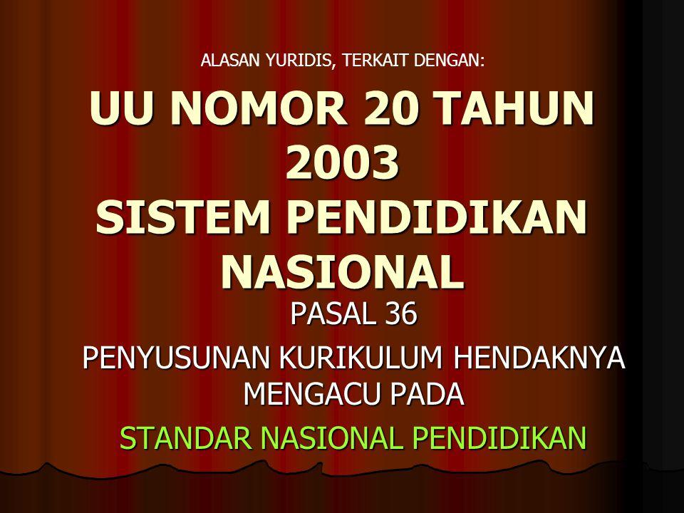 UU NOMOR 20 TAHUN 2003 SISTEM PENDIDIKAN NASIONAL PASAL 36 PENYUSUNAN KURIKULUM HENDAKNYA MENGACU PADA STANDAR NASIONAL PENDIDIKAN ALASAN YURIDIS, TERKAIT DENGAN: