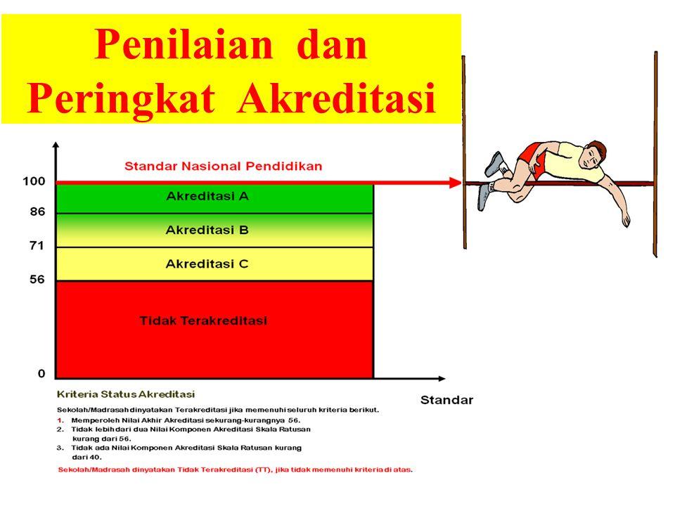 Penilaian dan Peringkat Akreditasi