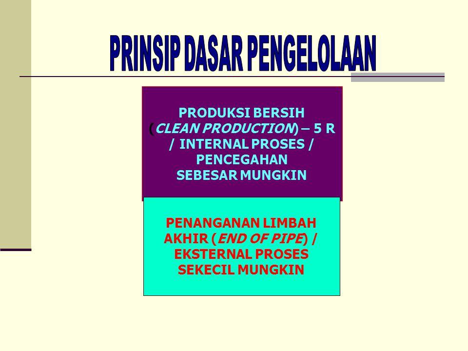 PRODUKSI BERSIH (CLEAN PRODUCTION) – 5 R / INTERNAL PROSES / PENCEGAHAN SEBESAR MUNGKIN PENANGANAN LIMBAH AKHIR (END OF PIPE) / EKSTERNAL PROSES SEKEC