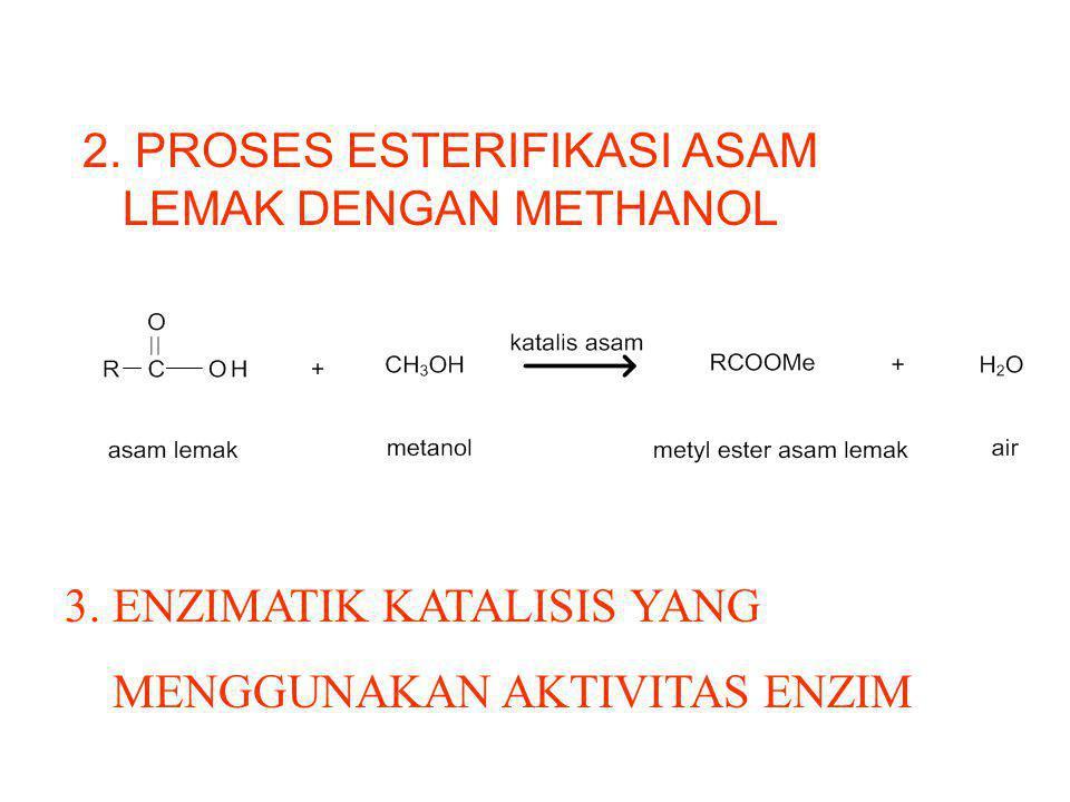 2. PROSES ESTERIFIKASI ASAM LEMAK DENGAN METHANOL 3. ENZIMATIK KATALISIS YANG MENGGUNAKAN AKTIVITAS ENZIM