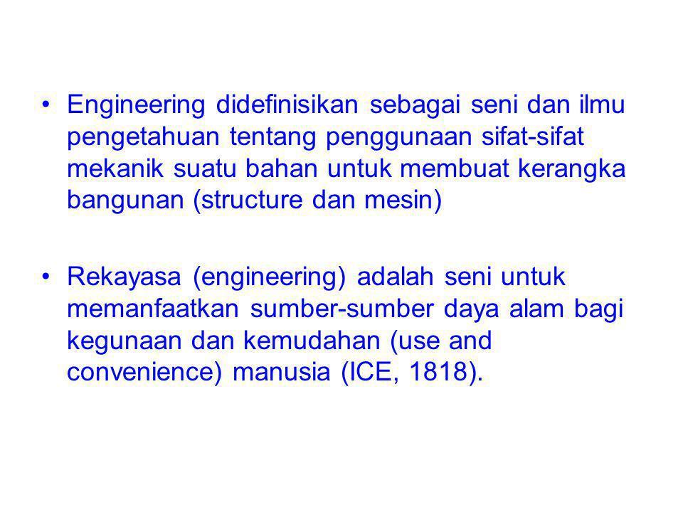 Engineering didefinisikan sebagai seni dan ilmu pengetahuan tentang penggunaan sifat-sifat mekanik suatu bahan untuk membuat kerangka bangunan (struct