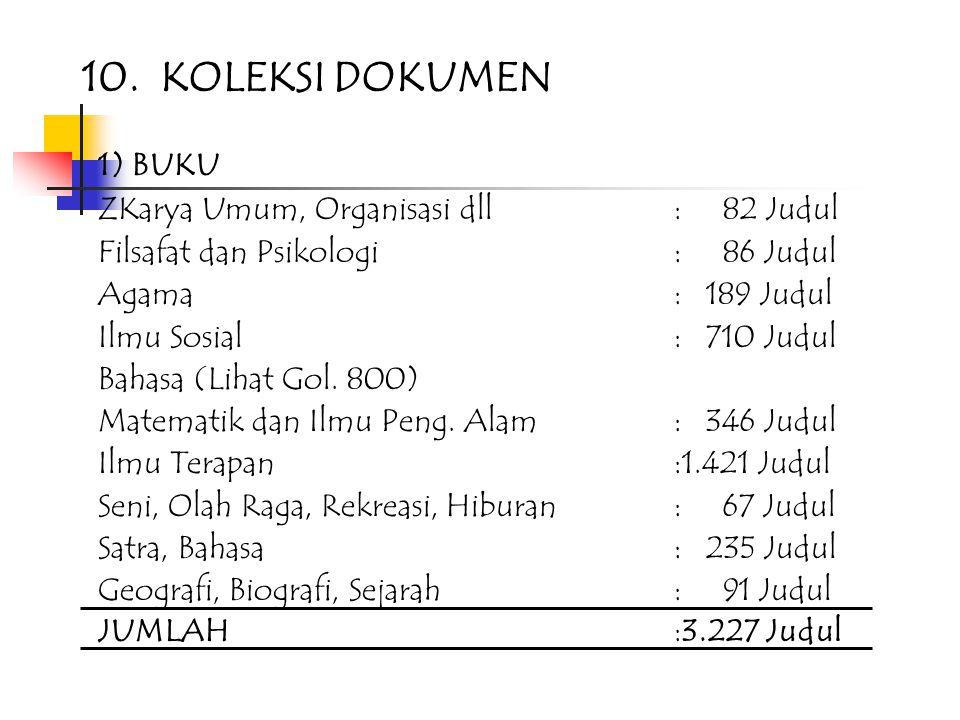 8. Staf Sub Unit Perpustakaan STP Jurluhkan Bogor NoN a m aJabatanTugas Utama 1. 2. 3. 4. Dadan S.S.Si Ari Sriwijaya,A.Md Supandi Nani Y. - Ka.Sub Uni