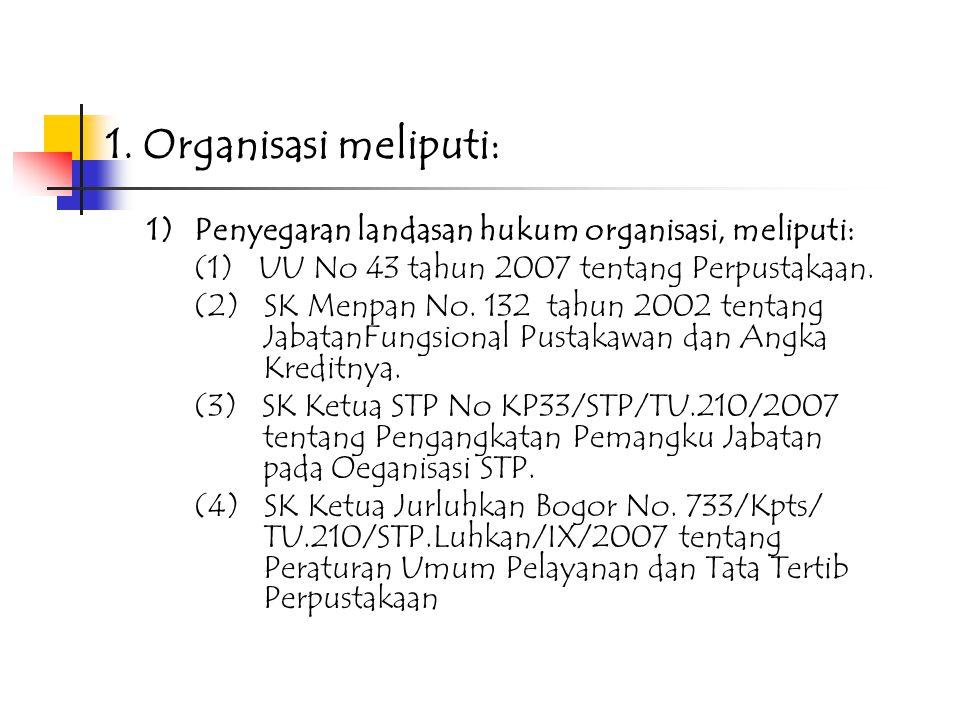 1.PEMELIHARAAN DAN PENGEMBANGAN 7 UNSUR PERPUSTAKAAN : 1)Organisasi 2)Gedung/Ruang 3)Koleksi 4)Sistem/Metode 5)Perlengkapan dan peralatan 6)Pengelola/
