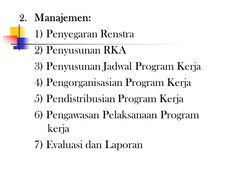 (2) Administrasi Personalia a. Penyegaran peraturan umum perpustakaan b. Penyegaran petunjuk teknis perpustakaan c. Penyegaran uraian tugas 3) Adminis