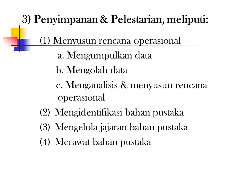 2) Pengolahan Bahan Pustaka, meliputi: (1)Menyusun rencana operasional a. Mengumpulkan data b. Mengolah data c. Menganalisis & menyusun rencana operas