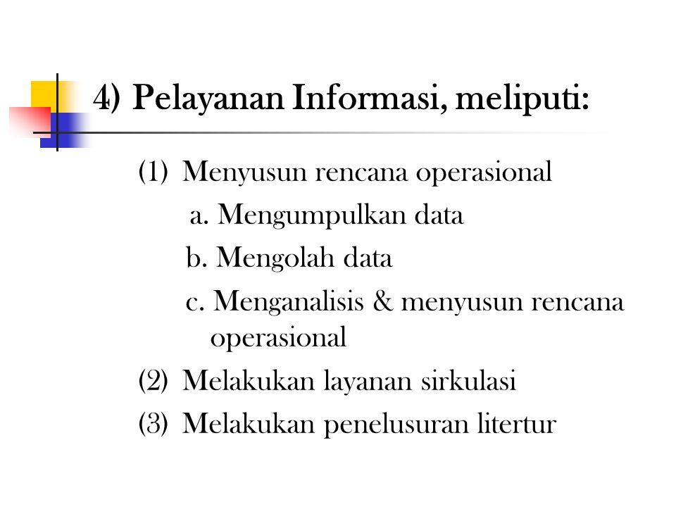 3) Penyimpanan & Pelestarian, meliputi: (1) Menyusun rencana operasional a. Mengumpulkan data b. Mengolah data c. Menganalisis & menyusun rencana oper