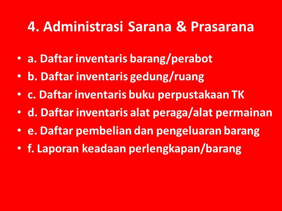 3.Administrasi Kepegawaian a. Data kepegawaian b.