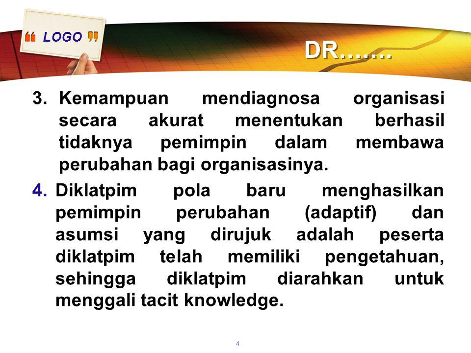 LOGO DR……. 3.Kemampuan mendiagnosa organisasi secara akurat menentukan berhasil tidaknya pemimpin dalam membawa perubahan bagi organisasinya. 4.Diklat