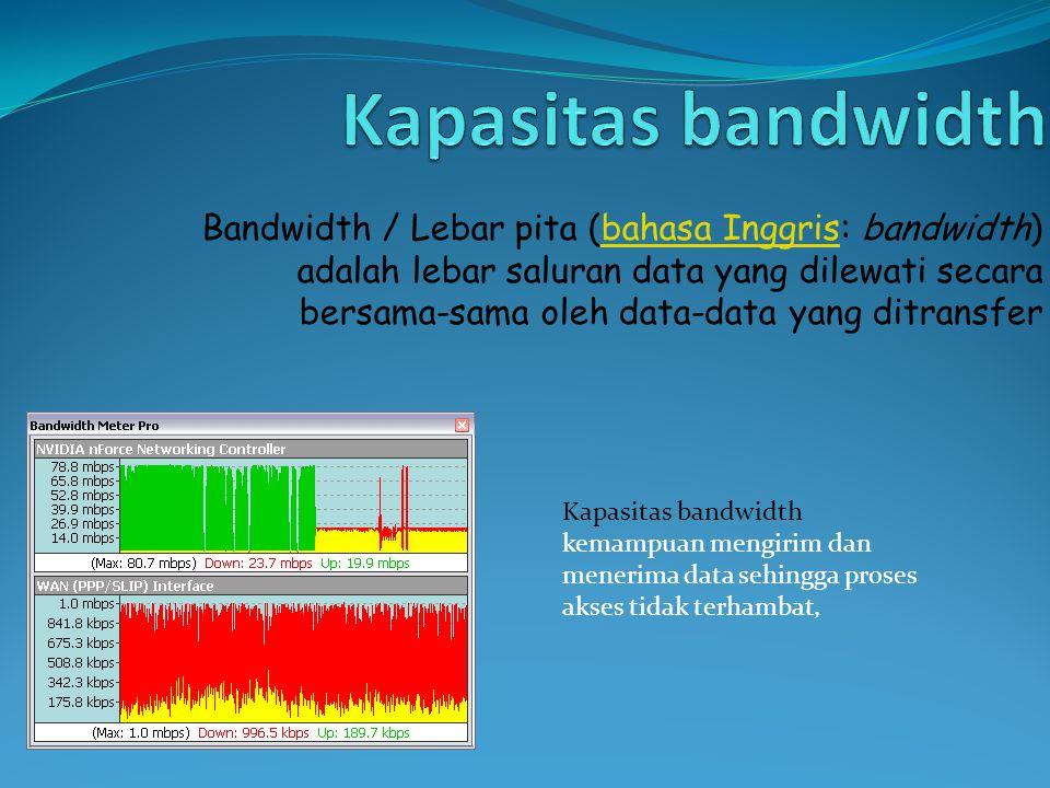 Bandwidth / Lebar pita (bahasa Inggris: bandwidth) adalah lebar saluran data yang dilewati secara bersama-sama oleh data-data yang ditransferbahasa In