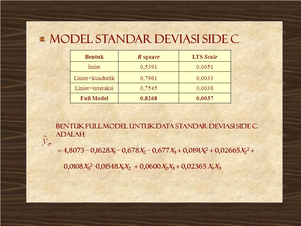 LTS Stdev side C Model standar deviasi side C BentukR squareLTS Scale linier0,53910,0051 Linier+kuadratik0,79610,0033 Linier+interaksi0,75450,0038 Full Model0,82680,0037 Bentuk full model untuk data standar deviasi side C adalah: = 4,8073 – 0,1628x 1 – 0,678x 2 – 0,677x 3 + 0,0191x 1 2 + 0,02665x 2 2 + 0,0108x 3 2 -0,01548x 1 x 2 + 0,0600x 2 x 3 + 0,02365 x 1 x 3