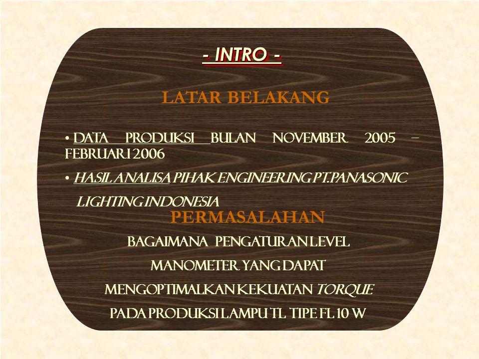 Latar belakang dan permasalahan LATAR BELAKANG Data produksi bulan November 2005 – Februari 2006Data produksi Hasil Analisa pihak engineering PT.Panas