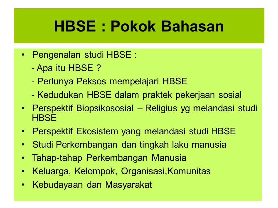 HBSE : Pokok Bahasan Pengenalan studi HBSE : - Apa itu HBSE .