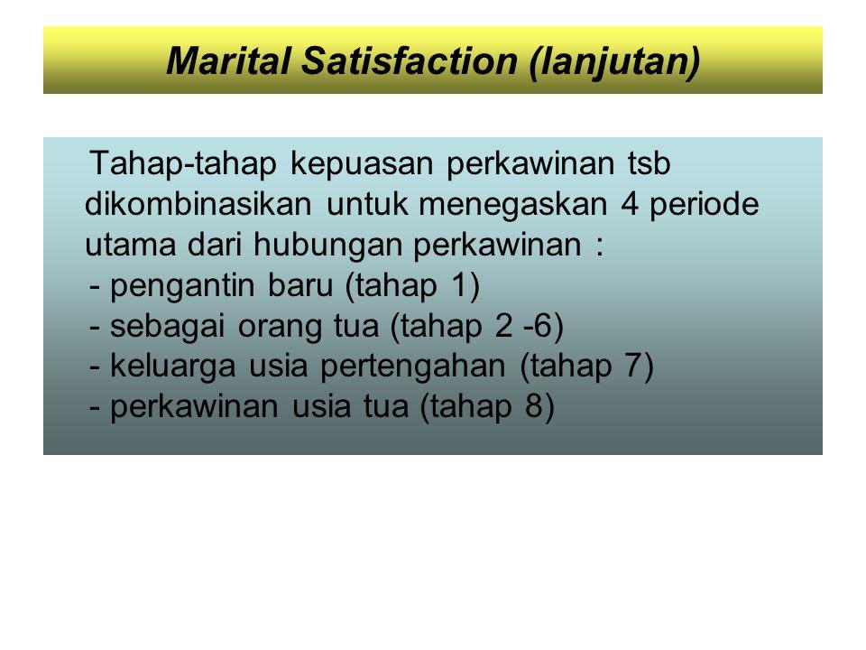 Marital Satisfaction Duvall (1971) : 8 tahap siklus kehidupan 1. mulai berkeluarga, menikah (-) dari 5 tahun tanpa anak 2.keluarga mempunyai anak, ana