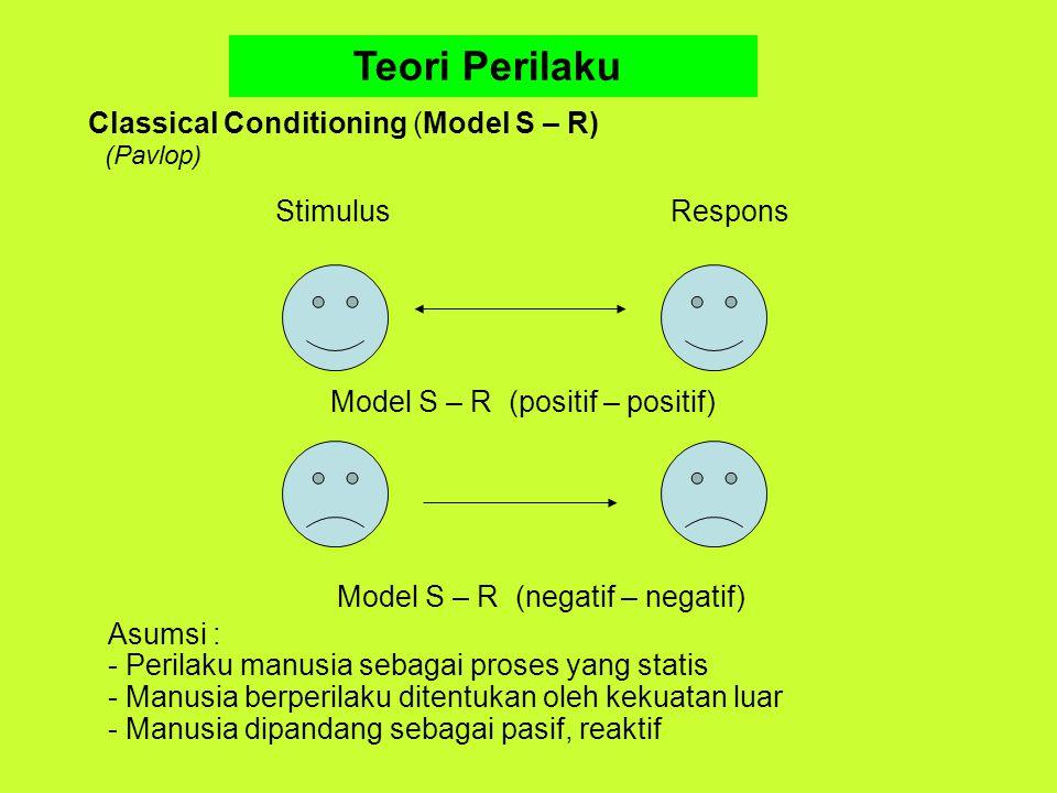 Teori Perilaku Classical Conditioning (Model S – R) (Pavlop) Stimulus Respons Model S – R (positif – positif) Model S – R (negatif – negatif) Asumsi : - Perilaku manusia sebagai proses yang statis - Manusia berperilaku ditentukan oleh kekuatan luar - Manusia dipandang sebagai pasif, reaktif