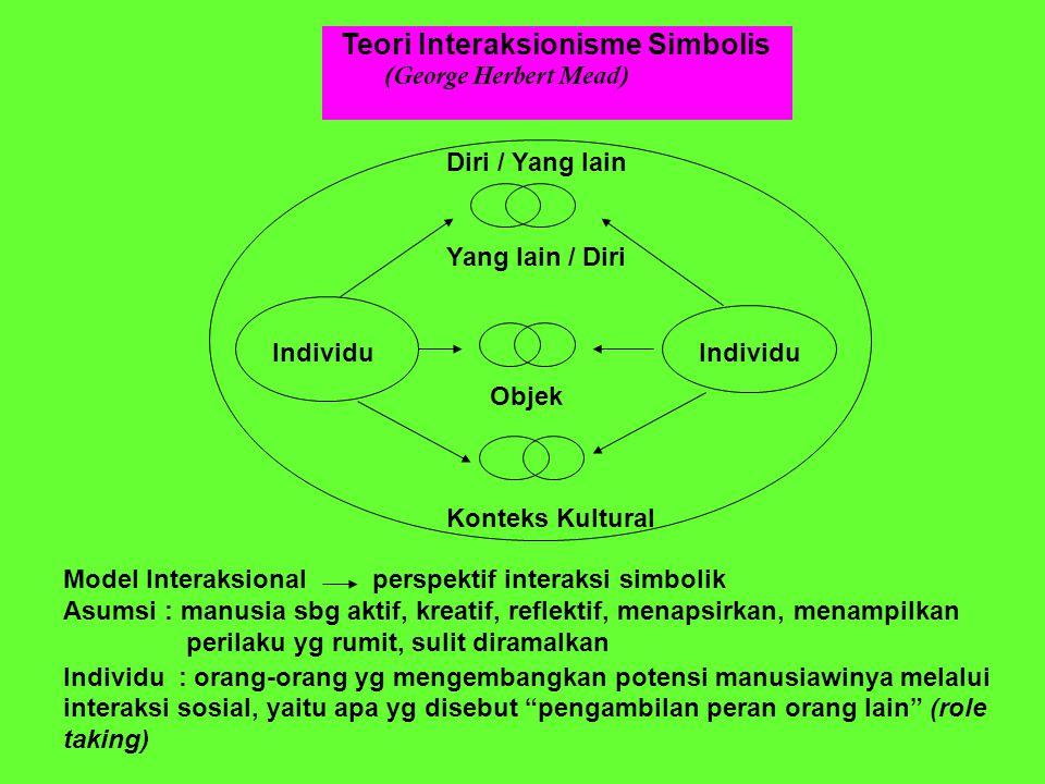 Teori Interaksionisme Simbolis (George Herbert Mead) Objek Individu Yang lain / Diri Diri / Yang lain Konteks Kultural Individu Model Interaksional perspektif interaksi simbolik Asumsi : manusia sbg aktif, kreatif, reflektif, menapsirkan, menampilkan perilaku yg rumit, sulit diramalkan Individu : orang-orang yg mengembangkan potensi manusiawinya melalui interaksi sosial, yaitu apa yg disebut pengambilan peran orang lain (role taking)