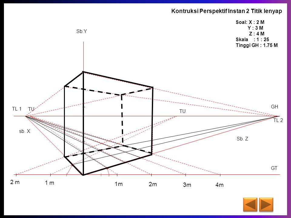GT GH TL 1 TL 2 sb. X Sb. Z Sb.Y 1m 2m 3m 4m 1 m 2 m TU Kontruksi Perspektif Instan 2 Titik lenyap Soal A Skala: 1 : 25 Tinggi GH : 1.75 M X : 1 M Y :